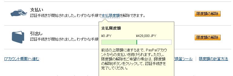 Paypal限度額