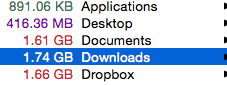 Macのダウンロードフォルダ